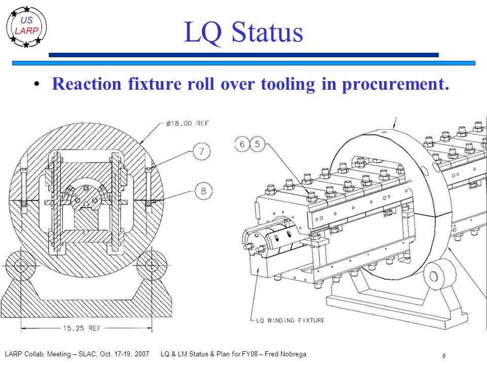 LQ & LM Status & Plan for FY08 – Fred Nobrega 6 LARP Collab.