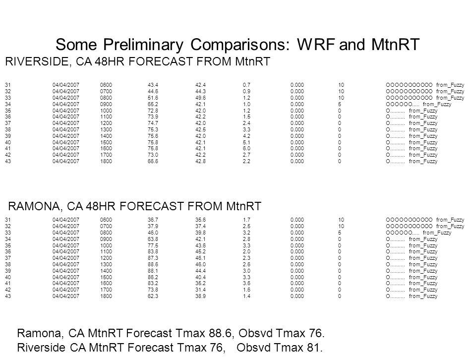 Some Preliminary Comparisons: WRF and MtnRT Ramona, CA MtnRT Forecast Tmax 88.6, Obsvd Tmax 76.