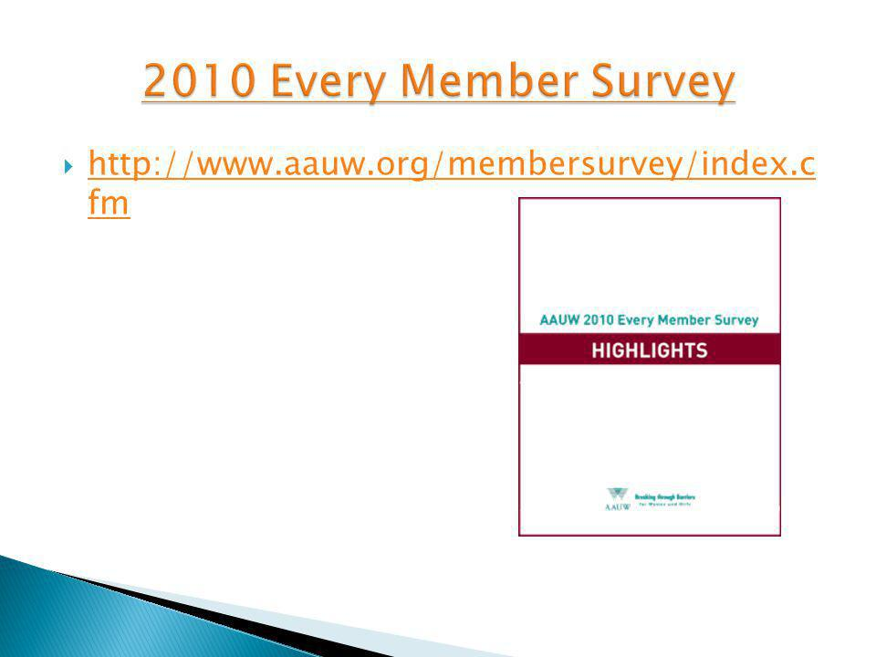  http://www.aauw.org/membersurvey/index.c fm http://www.aauw.org/membersurvey/index.c fm