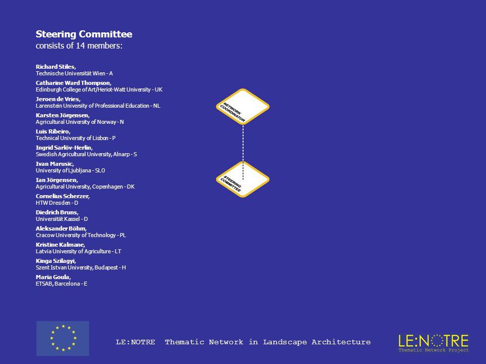 Network Coordinator: Richard Stiles, Technische Universität Wien - A