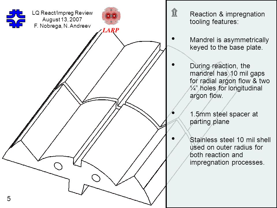 6 ۩ Reaction & impregnation tooling features: O-rings between end plate & block/base plate.