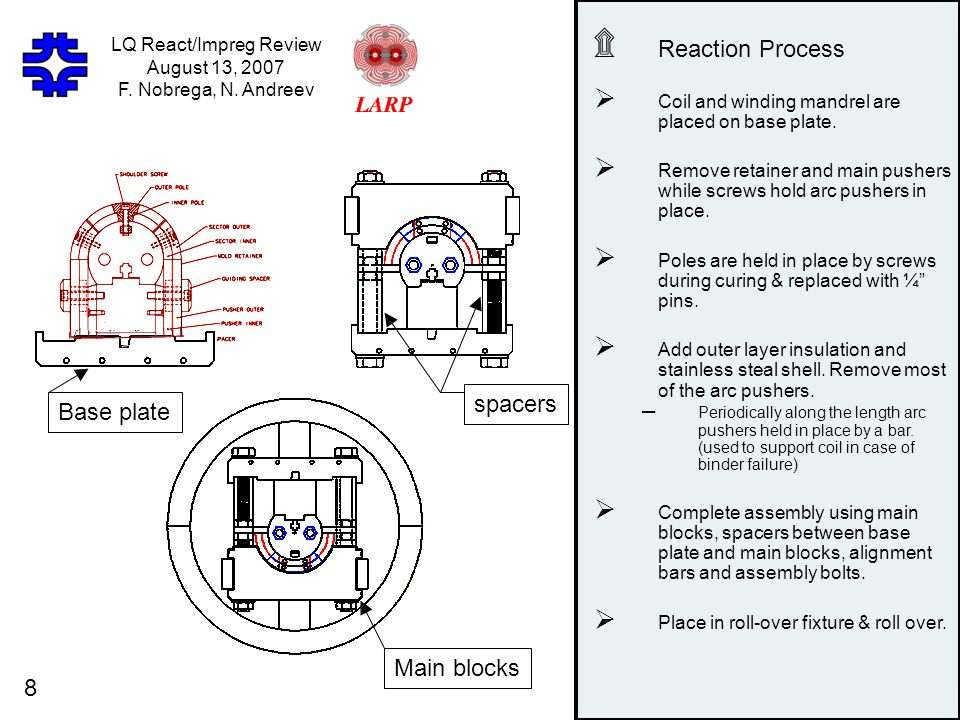 8 ۩ Reaction Process  Coil and winding mandrel are placed on base plate.