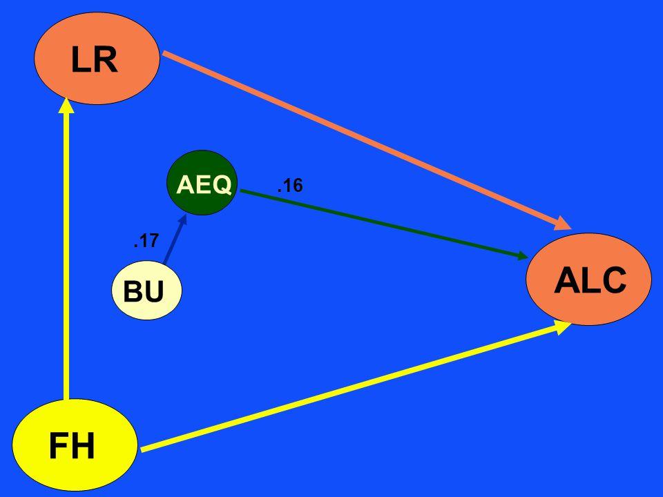 AEQ LR ALC FH BU.17.16