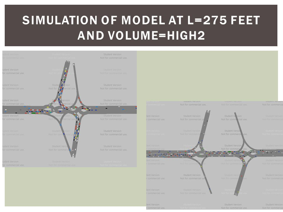 SIMULATION OF MODEL AT L=275 FEET AND VOLUME=HIGH2