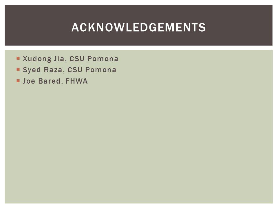 ACKNOWLEDGEMENTS  Xudong Jia, CSU Pomona  Syed Raza, CSU Pomona  Joe Bared, FHWA