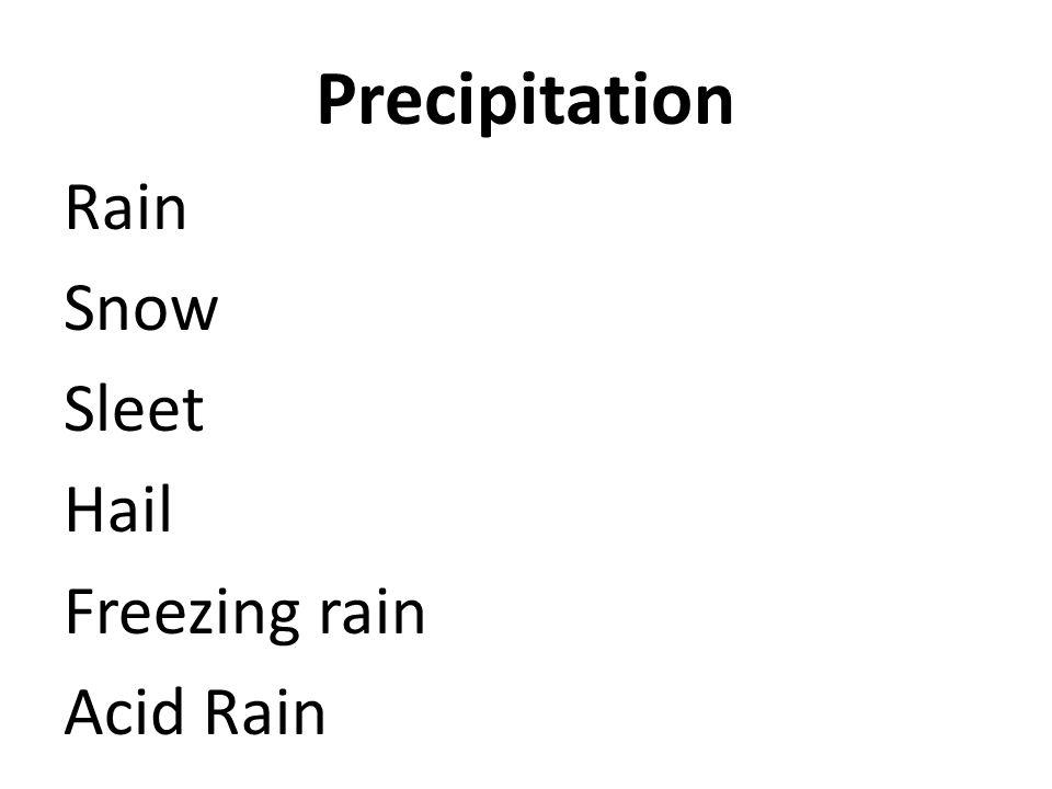 Precipitation Rain Snow Sleet Hail Freezing rain Acid Rain