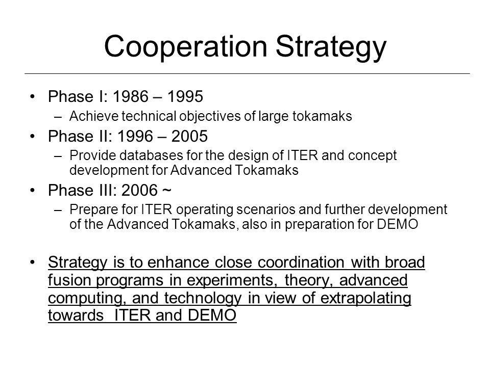 Cooperation Strategy Phase I: 1986 – 1995 –Achieve technical objectives of large tokamaks Phase II: 1996 – 2005 –Provide databases for the design of ITER and concept development for Advanced Tokamaks Phase III: 2006 ~ –Prepare for ITER operating scenarios and further development of the Advanced Tokamaks, also in preparation for DEMO Strategy is to enhance close coordination with broad fusion programs in experiments, theory, advanced computing, and technology in view of extrapolating towards ITER and DEMO