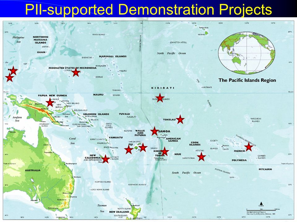 PII-supported Demonstration Projects