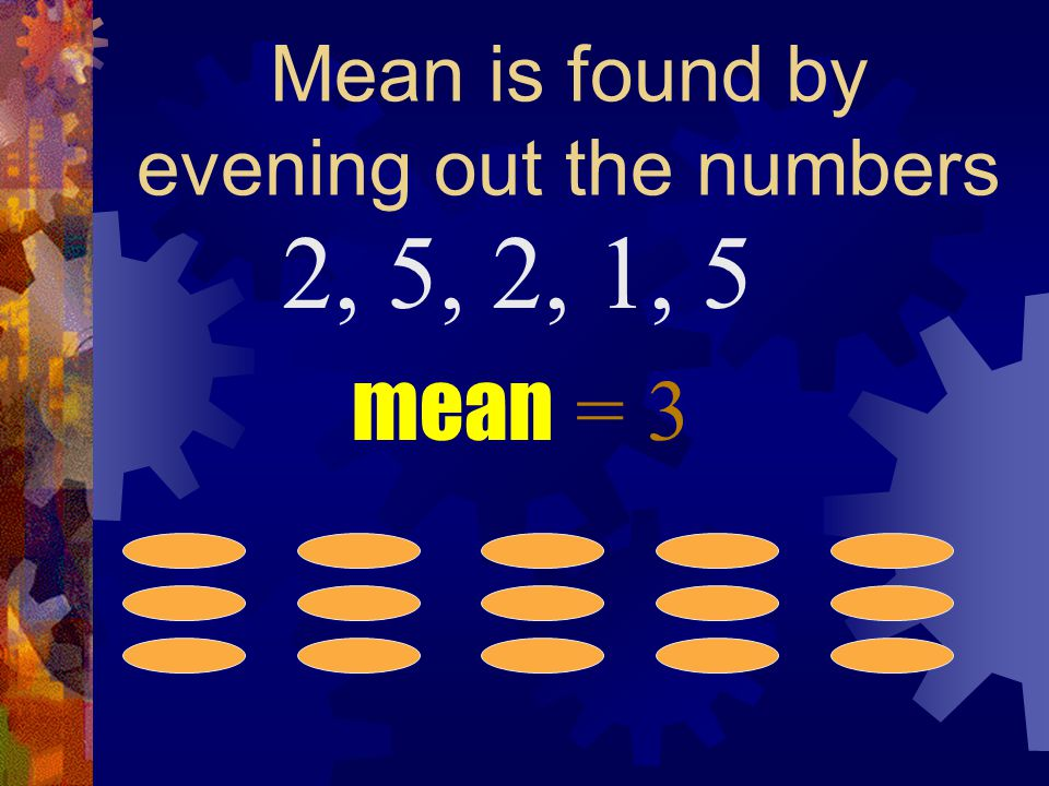 How to Find the Mean of a Group of Numbers Step 1 – Add all the numbers.