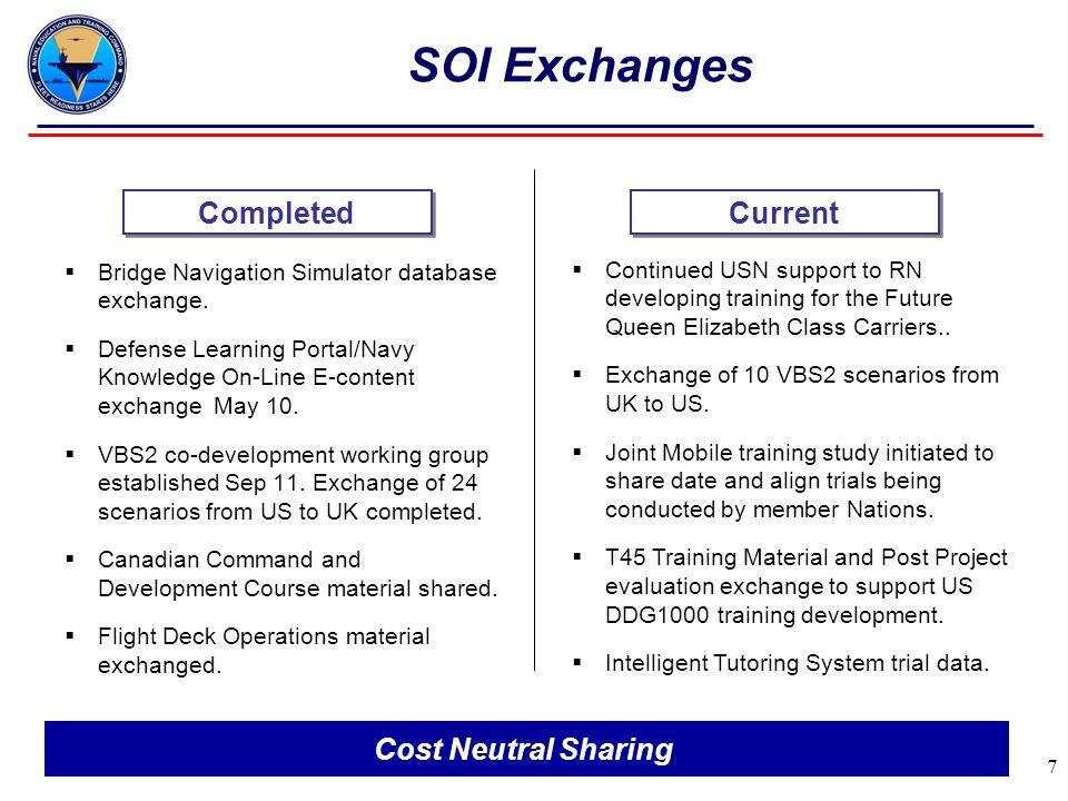 7  Bridge Navigation Simulator database exchange.  Defense Learning Portal/Navy Knowledge On-Line E-content exchange May 10.  VBS2 co-development w