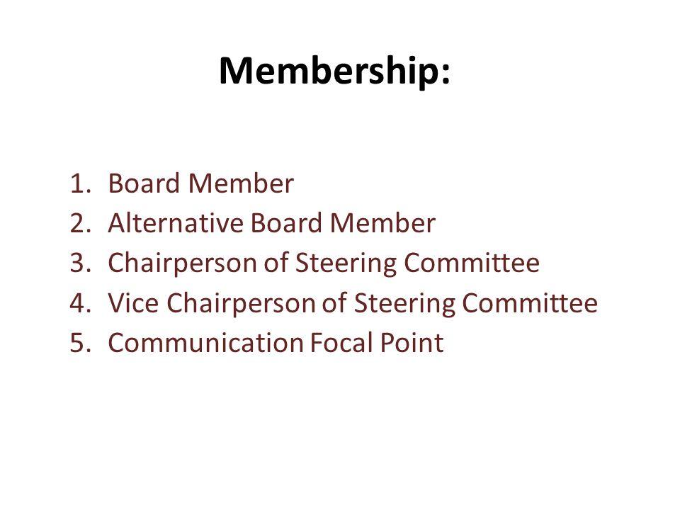 Membership: 1.Board Member 2.Alternative Board Member 3.Chairperson of Steering Committee 4.Vice Chairperson of Steering Committee 5.Communication Focal Point