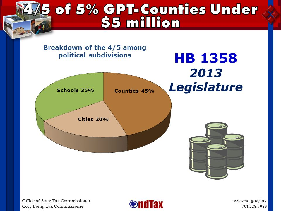www.nd.gov/tax 701.328.7088 Office of State Tax Commissioner Cory Fong, Tax Commissioner Breakdown of the 4/5 among political subdivisions 80% (4% of