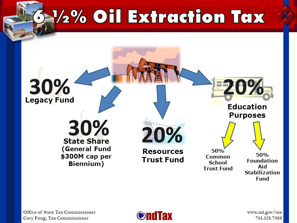 www.nd.gov/tax 701.328.7088 Office of State Tax Commissioner Cory Fong, Tax Commissioner State Share (General Fund $300M cap per Biennium) Resources Trust Fund Education Purposes 50% Common School Trust Fund 50% Foundation Aid Stabilization Fund Legacy Fund