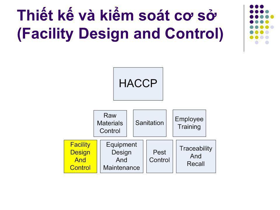 Thiết kế và kiểm soát cơ sở (Facility Design and Control)