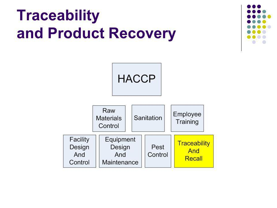 Traceability and Product Recovery