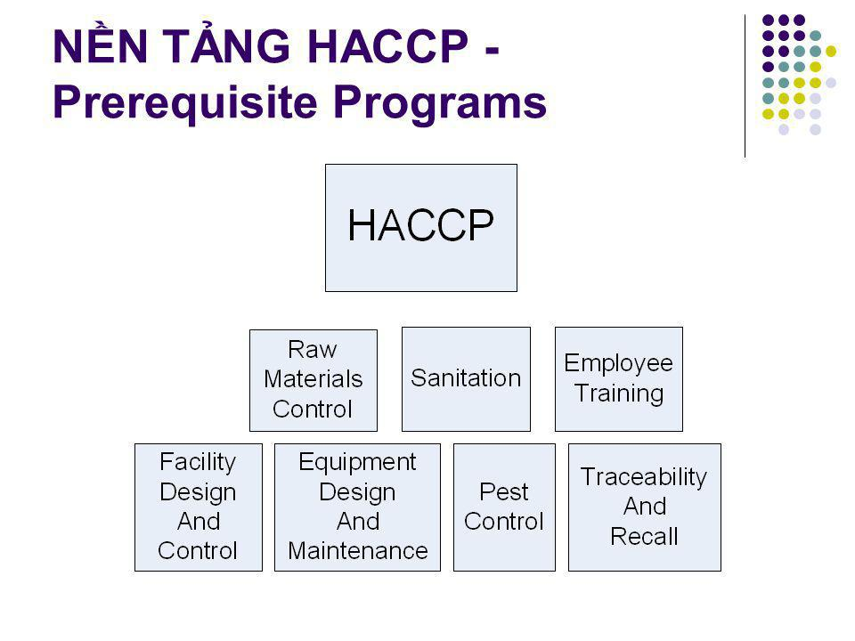 NỀN TẢNG HACCP - Prerequisite Programs