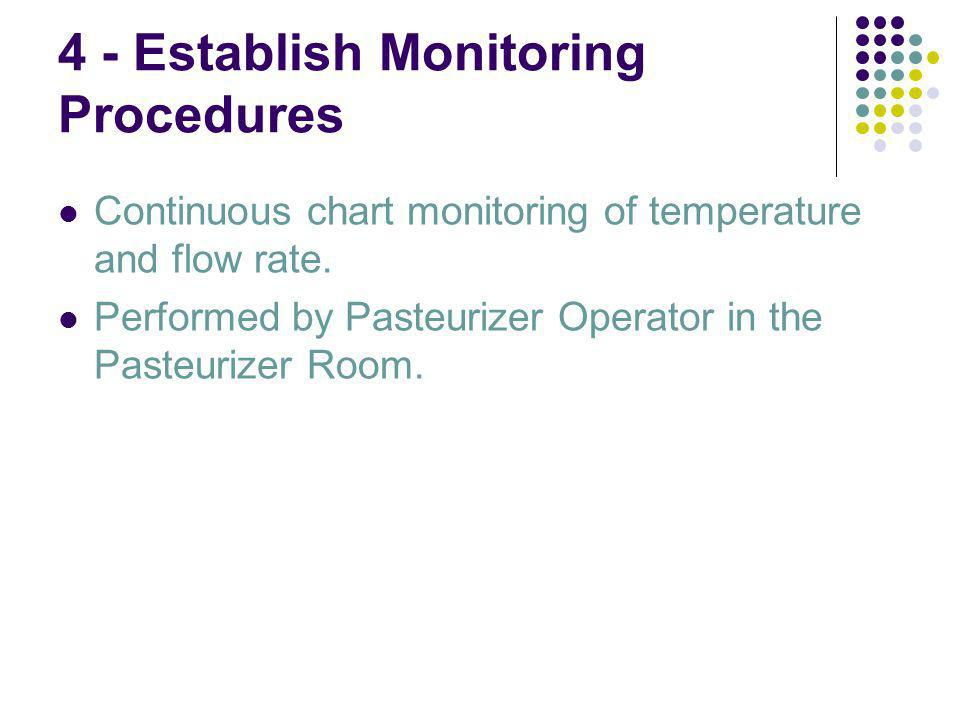 4 - Establish Monitoring Procedures Continuous chart monitoring of temperature and flow rate.