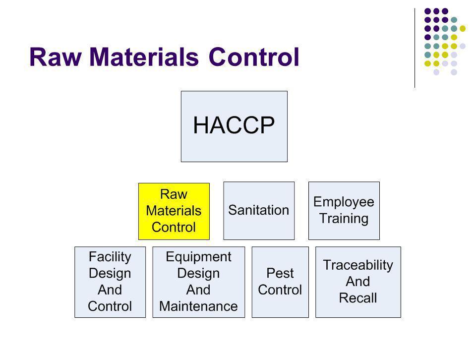 Raw Materials Control