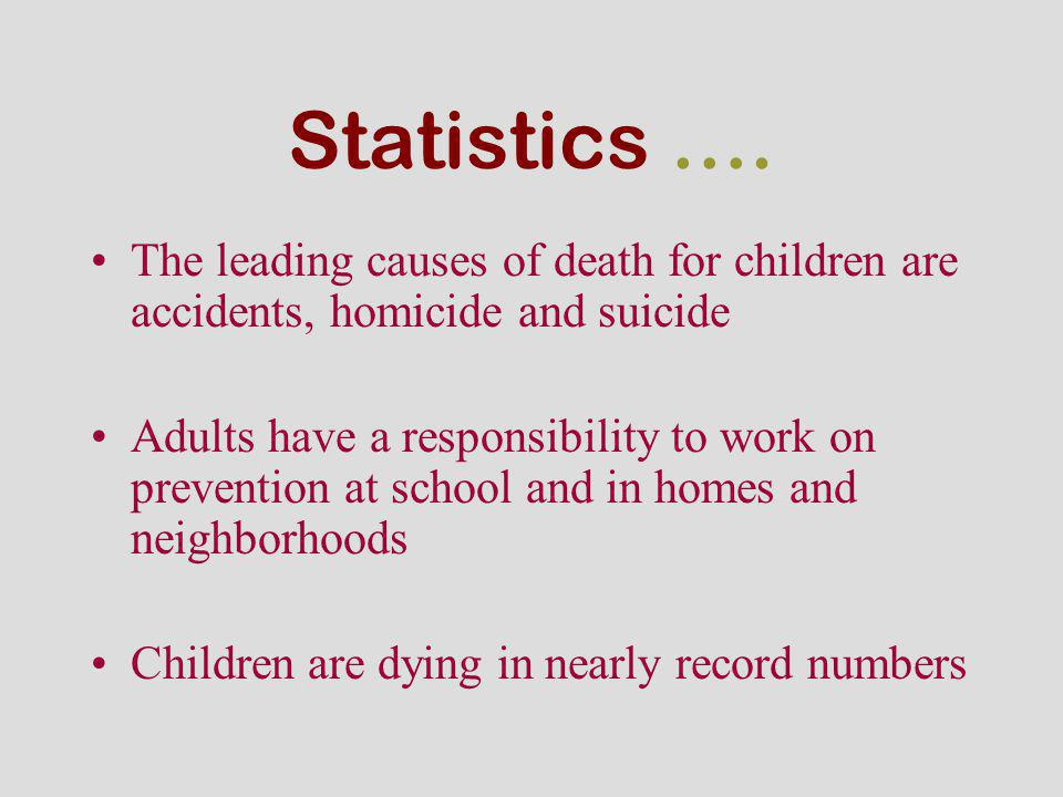 Statistics …. The leading causes of death for children are accidents, homicide and suicide Adults have a responsibility to work on prevention at schoo