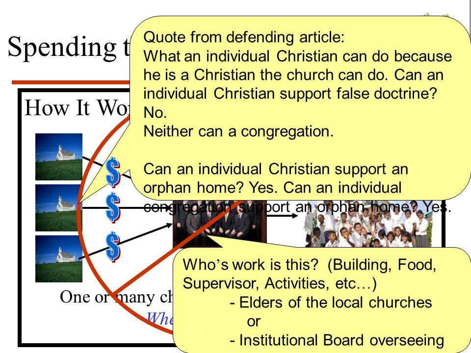 Spending the Church's Money How It Works One or many churches to an Institution Board Where is the scripture? Quote from defending article: What an in