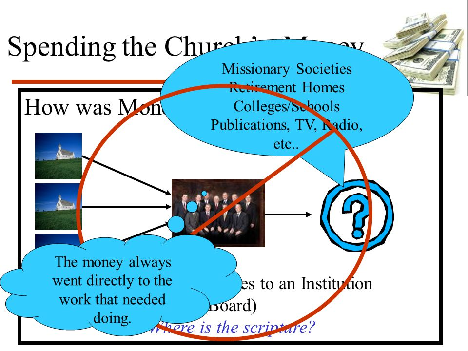 Spending the Church's Money How was Money Spent? One or many churches to an Institution (Board) Where is the scripture? Missionary Societies Retiremen