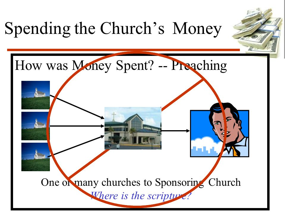 Spending the Church's Money How was Money Spent? -- Preaching One or many churches to Sponsoring Church Where is the scripture?