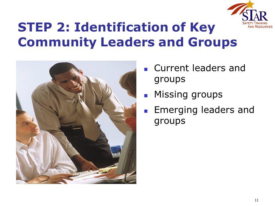 11 STEP 2: Identification of Key Community Leaders and Groups Current leaders and groups Missing groups Emerging leaders and groups