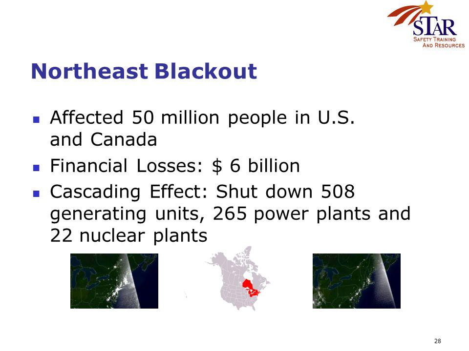 28 Northeast Blackout Affected 50 million people in U.S.