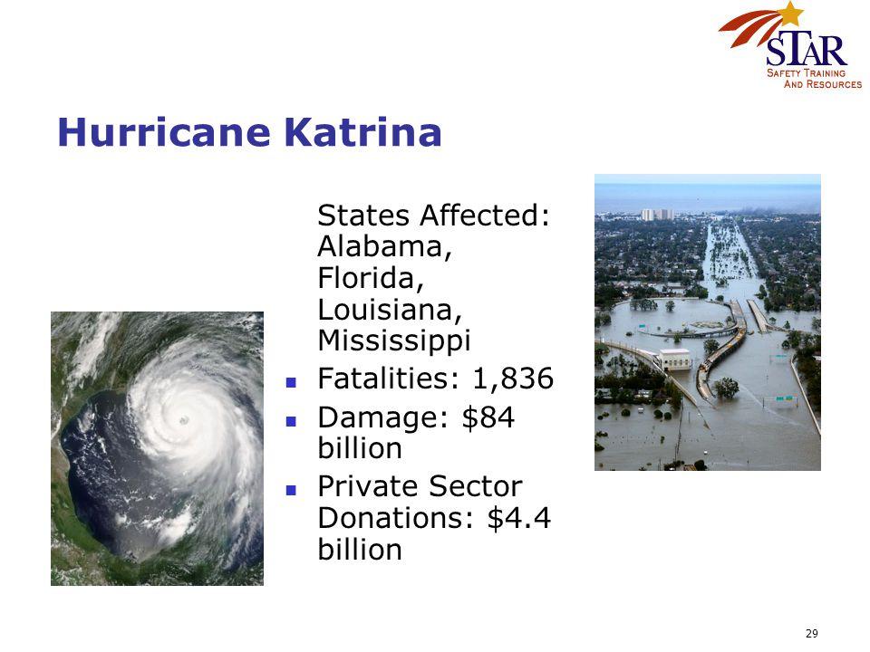 29 Hurricane Katrina States Affected: Alabama, Florida, Louisiana, Mississippi Fatalities: 1,836 Damage: $84 billion Private Sector Donations: $4.4 billion