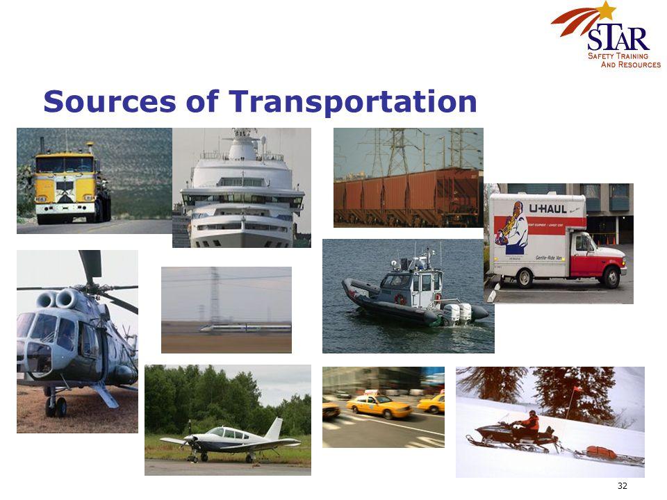 32 Sources of Transportation