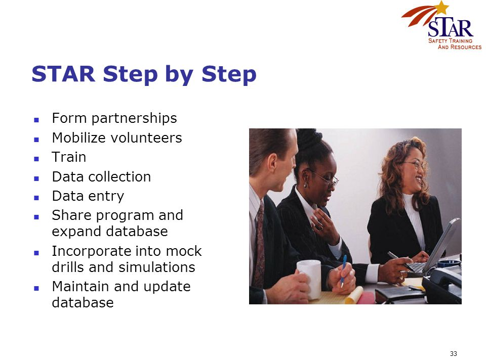 33 STAR Step by Step Form partnerships Mobilize volunteers Train Data collection Data entry Share program and expand database Incorporate into mock drills and simulations Maintain and update database