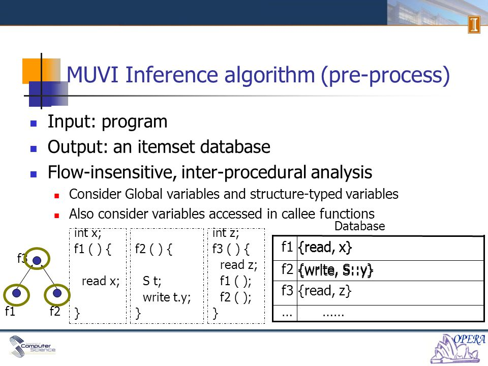 MUVI Inference algorithm (post-process) Input: frequent variable sets (x, y), which appear together in many functions Pruning What if x and y appear separately many times.