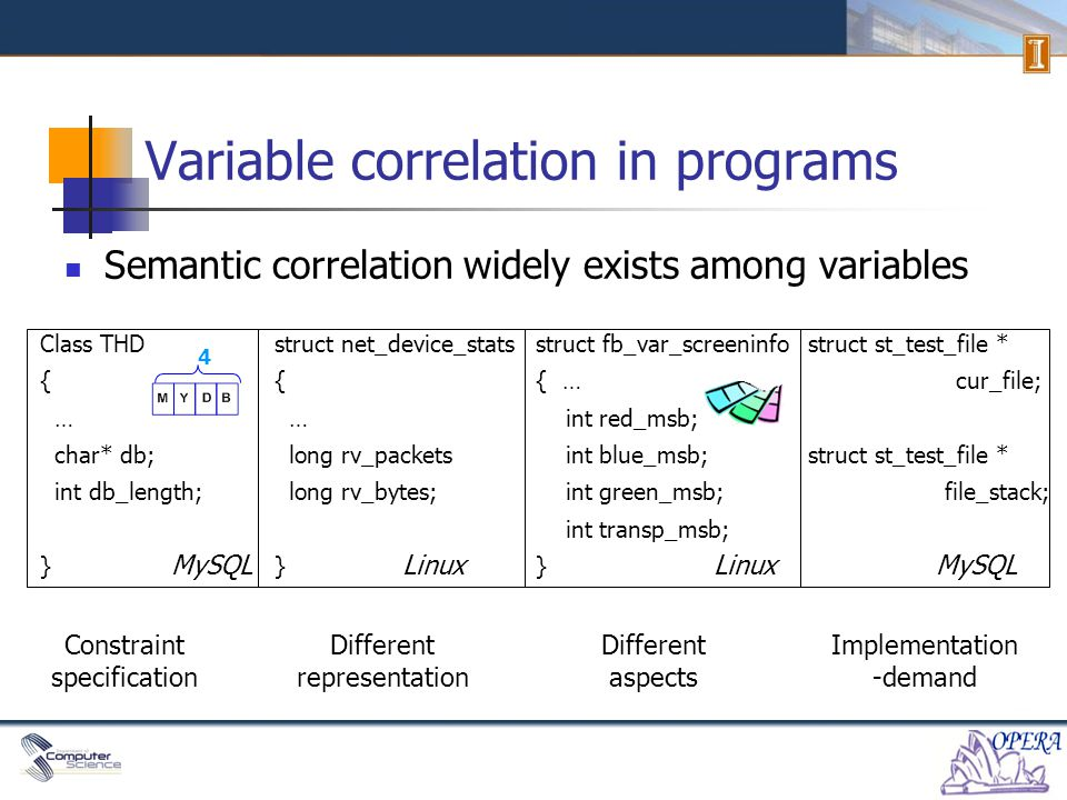 Variable correlation in programs Semantic correlation widely exists among variables struct fb_var_screeninfo { … int red_msb; int blue_msb; int green_msb; int transp_msb; } Linux Different aspects struct net_device_stats { … long rv_packets long rv_bytes; } Linux Different representation struct st_test_file * cur_file; struct st_test_file * file_stack; MySQL Implementation -demand Class THD { … char* db; int db_length; } MySQL Constraint specification 4