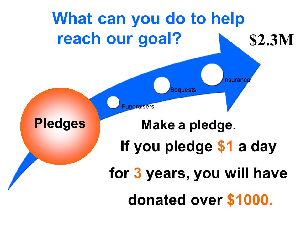 What can you do to help reach our goal.