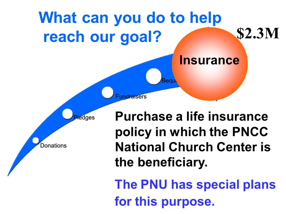 What can you do to help reach our goal? $2.3M Insurance Purchase a life insurance policy in which the PNCC National Church Center is the beneficiary.