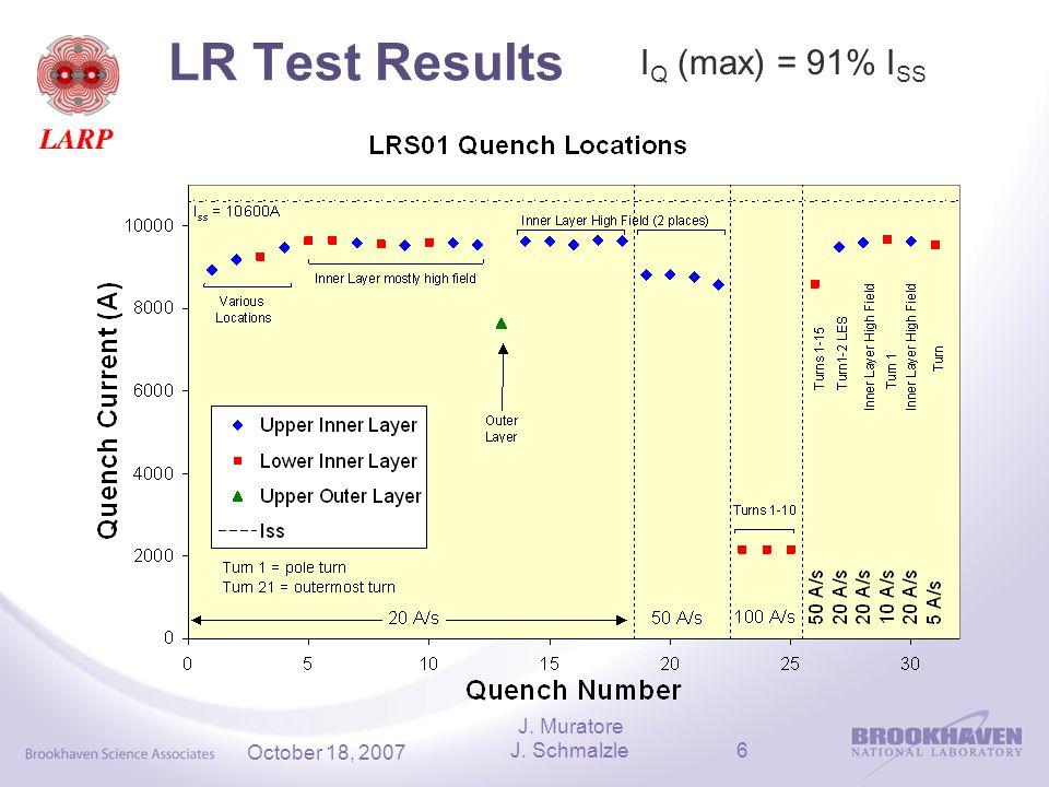 J. Schmalzle6 October 18, 2007 LR Test Results J. Muratore I Q (max) = 91% I SS