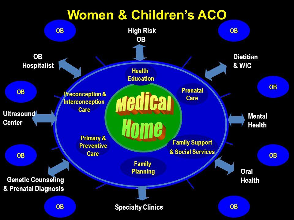 Women & Children's ACO Genetic Counseling & Prenatal Diagnosis Ultrasound Center OB Hospitalist Oral Health Mental Health Dietitian & WIC Primary & Pr