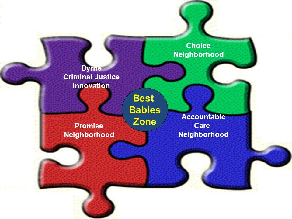 Accountable Care Neighborhood Promise Neighborhood Choice Neighborhood Byrne Criminal Justice Innovation Best Babies Zone