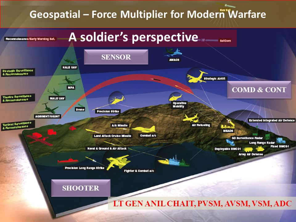Geospatial – Force Multiplier for Modern Warfare A soldier's perspective LT GEN ANIL CHAIT, PVSM, AVSM, VSM, ADC COMD & CONT SENSOR SHOOTER