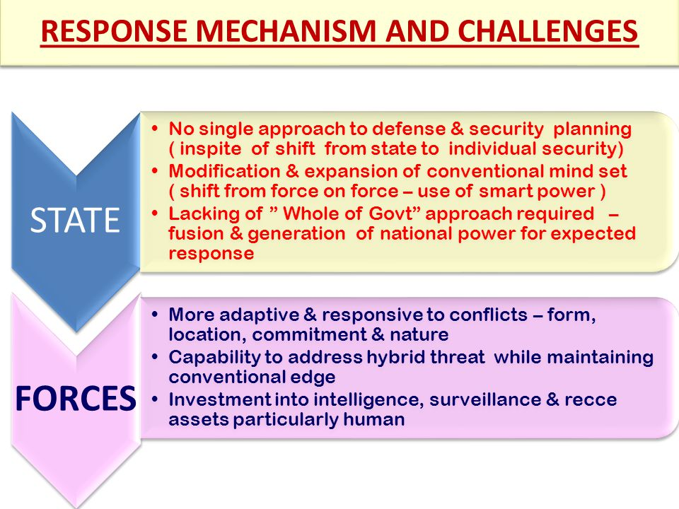 STATE No single approach to defense & security planning ( inspite of shift from state to individual security) Modification & expansion of conventional mind set ( shift from force on force – use of smart power ) Lacking of Whole of Govt approach required – fusion & generation of national power for expected response FORCES More adaptive & responsive to conflicts – form, location, commitment & nature Capability to address hybrid threat while maintaining conventional edge Investment into intelligence, surveillance & recce assets particularly human RESPONSE MECHANISM AND CHALLENGES