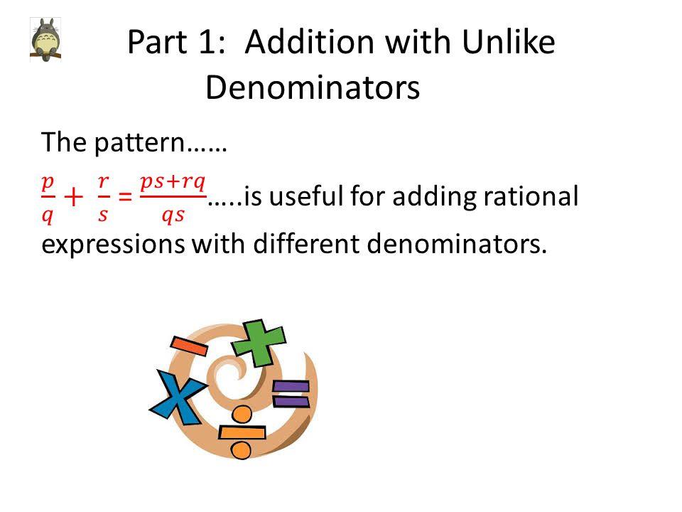 Part 1: Addition with Unlike Denominators