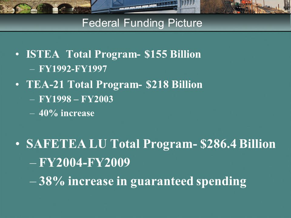 Federal Funding Picture ISTEA Total Program- $155 Billion –FY1992-FY1997 TEA-21 Total Program- $218 Billion –FY1998 – FY2003 –40% increase SAFETEA LU Total Program- $286.4 Billion –FY2004-FY2009 –38% increase in guaranteed spending