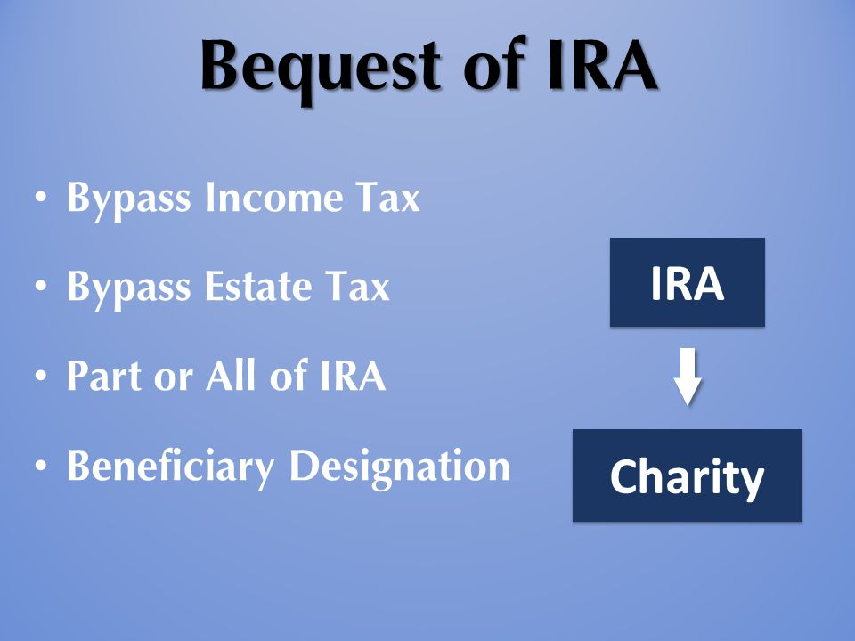 Bequest of IRA Bypass Income Tax Bypass Estate Tax Part or All of IRA Beneficiary Designation Charity IRA