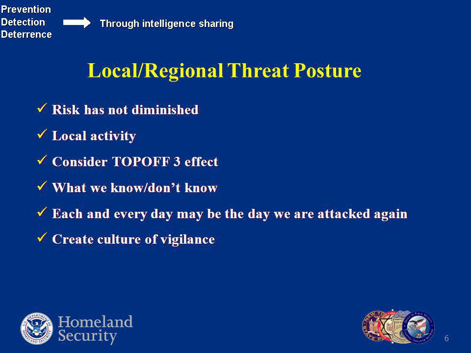 6 Local/Regional Threat Posture Risk has not diminished Local activity Consider TOPOFF 3 effect What we know/don't know Each and every day may be the day we are attacked again Create culture of vigilance Risk has not diminished Local activity Consider TOPOFF 3 effect What we know/don't know Each and every day may be the day we are attacked again Create culture of vigilance