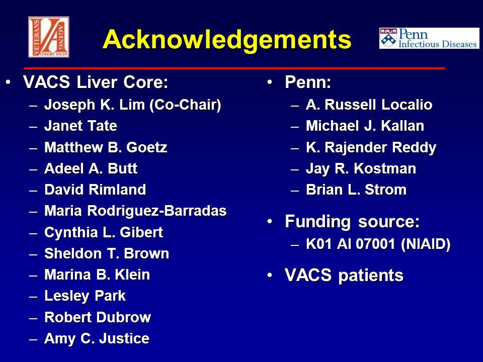 Acknowledgements VACS Liver Core:VACS Liver Core: –Joseph K.