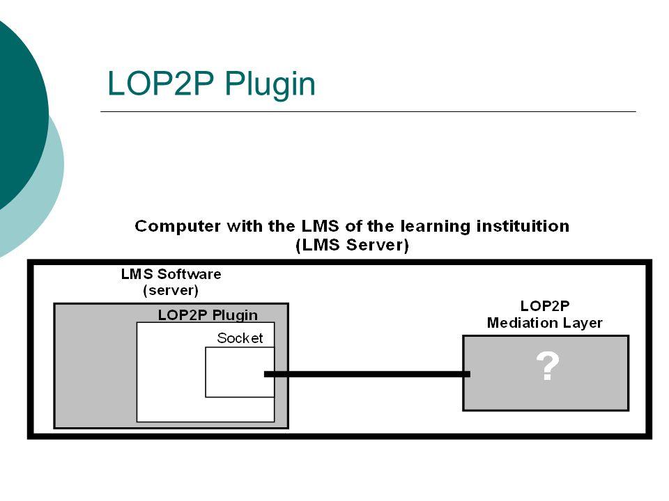 LOP2P Plugin