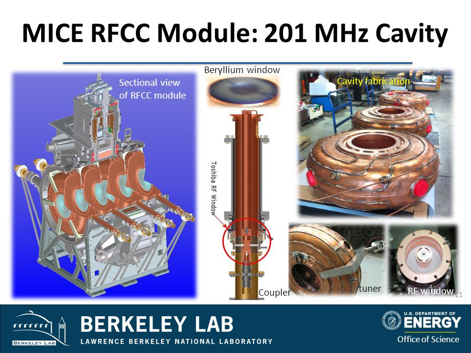 Office of Science MICE RFCC Module: 201 MHz Cavity 11 Sectional view of RFCC module tuner RF window Cavity fabrication Beryllium window Coupler