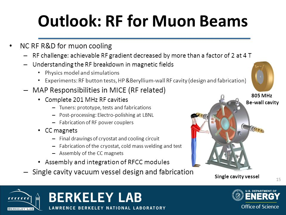 Office of Science Outlook: RF for Muon Beams NC RF R&D for muon cooling – RF challenge: achievable RF gradient decreased by more than a factor of 2 at 4 T – Understanding the RF breakdown in magnetic fields Physics model and simulations Experiments: RF button tests, HP &Beryllium-wall RF cavity (design and fabrication) – MAP Responsibilities in MICE (RF related) Complete 201 MHz RF cavities – Tuners: prototype, tests and fabrications – Post-processing: Electro-polishing at LBNL – Fabrication of RF power couplers CC magnets – Final drawings of cryostat and cooling circuit – Fabrication of the cryostat, cold mass welding and test – Assembly of the CC magnets Assembly and integration of RFCC modules – Single cavity vacuum vessel design and fabrication 15 805 MHz Be-wall cavity Single cavity vessel