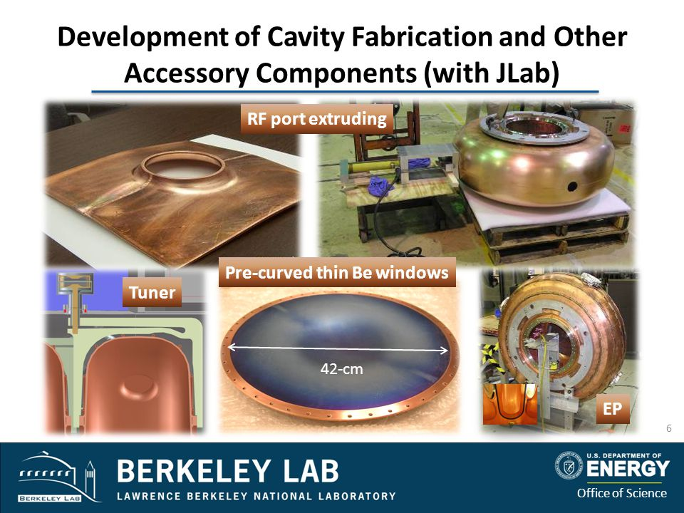 Office of Science Development of Cavity Fabrication and Other Accessory Components (with JLab) 6 RF port extruding 42-cm Pre-curved thin Be windows Tu