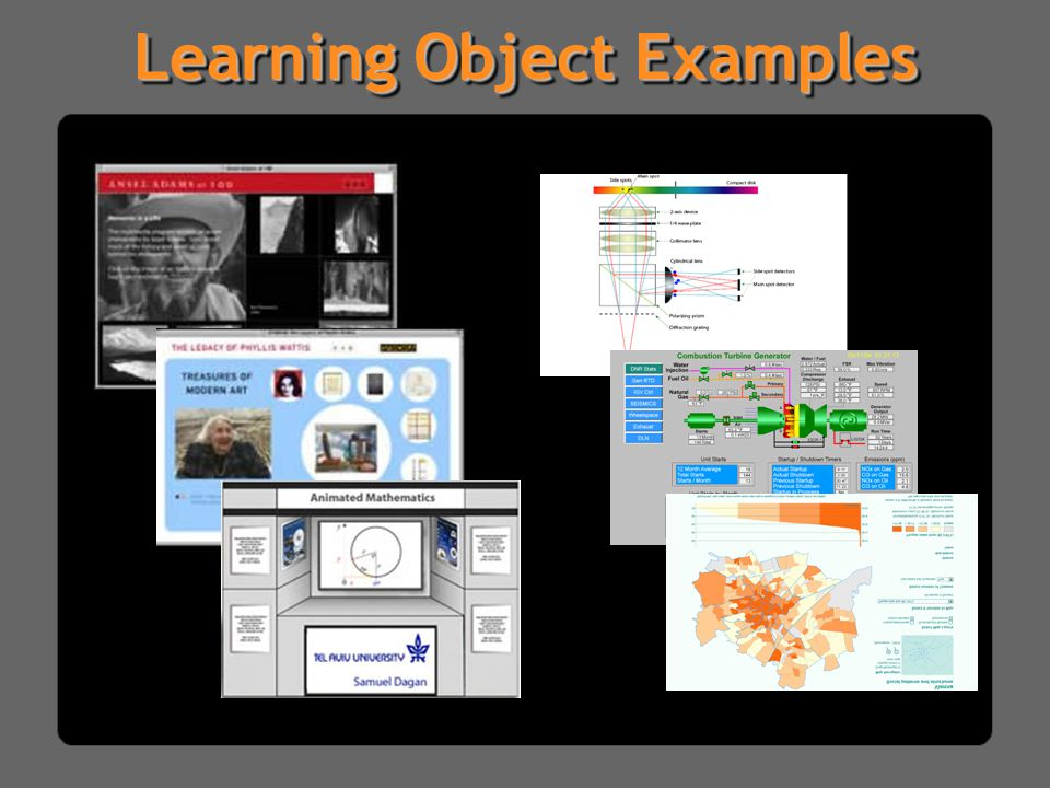 Learning Object Examples